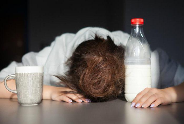 почему после употребления алкоголя болит голова