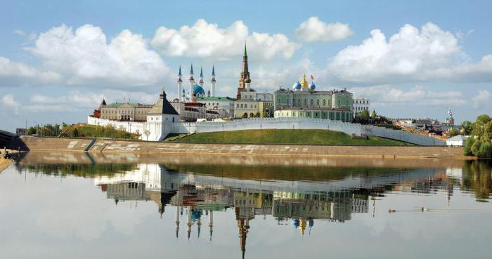 the third capital appeared in Russia