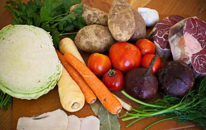 Борщ со свежей капустой и свеклой: рецепт