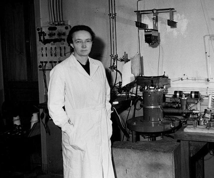 Younger sister Irene Joliot-Curie