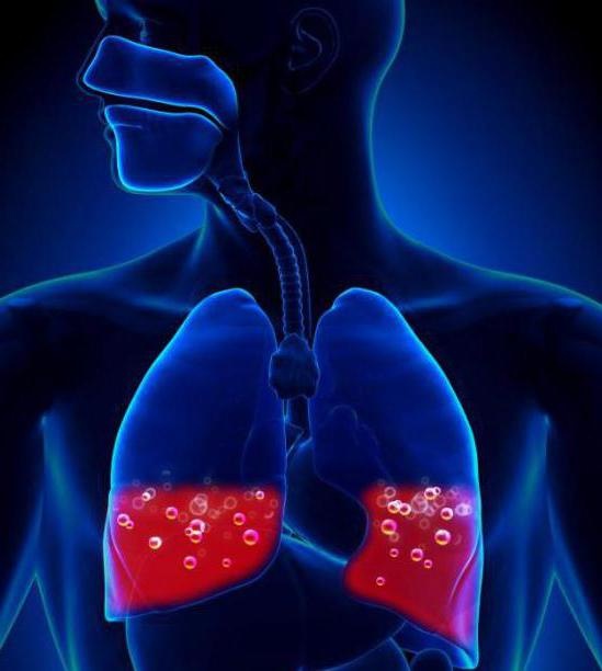 Причины, виды кровотечения изо рта у человека, почему течет кровь изо рта и что как действовать при этом