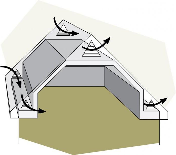 Вытяжная вентиляция в каркасном доме своими руками 31