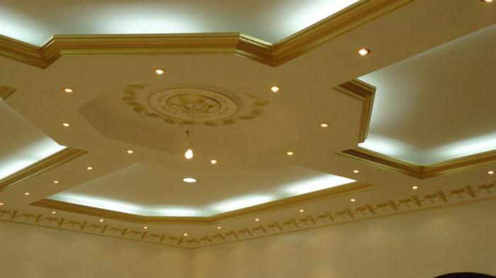Дизайн фигурных потолков из гипсокартона