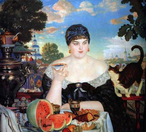 Boris Kustodiyev paintings