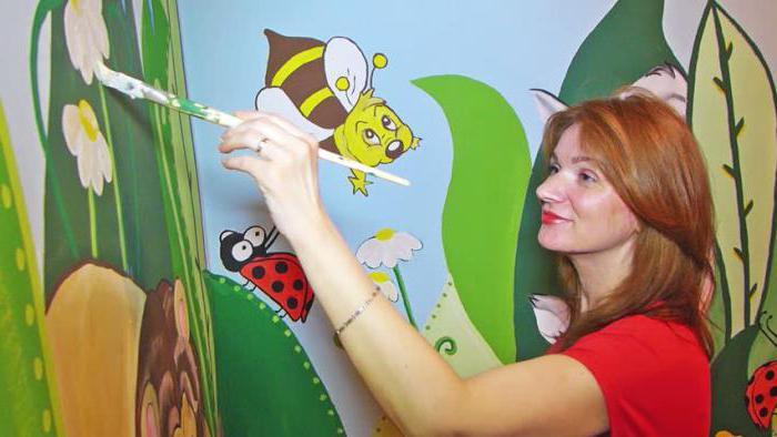 Рисунок в детской на стене своими руками