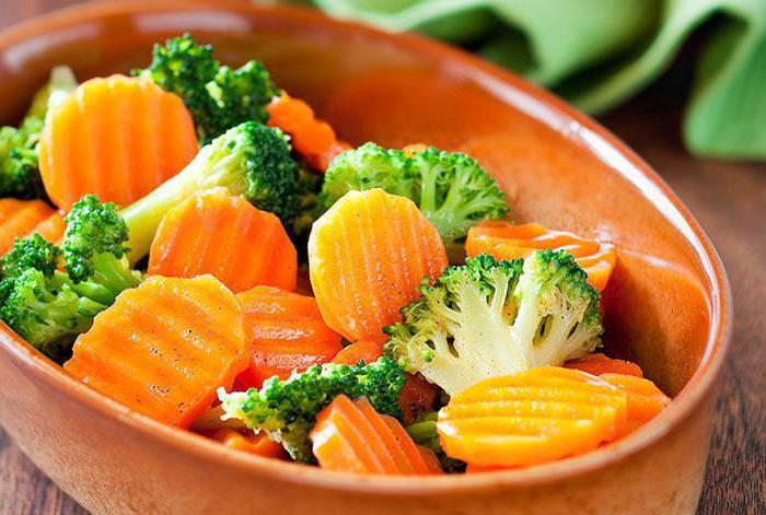 Диета 1а при язве желудка. Показания и рецепты блюд