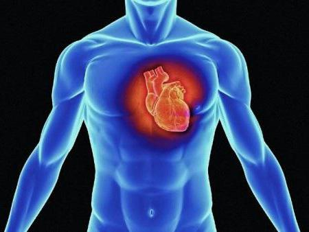 swelling of the legs in heart failure treatment