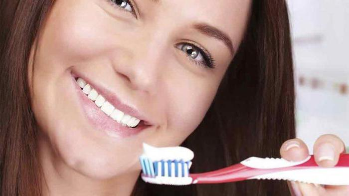 Colgate Toothpaste: Composition