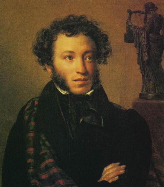 Portraits Kiprensky