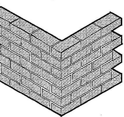 what should be the wall thickness
