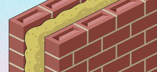 brick wall thickness