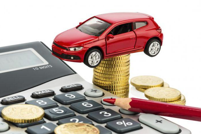 types of car insurance