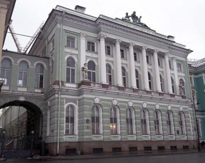St Petersburg history briefly for grade 2