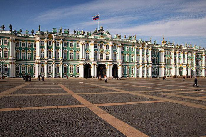 St Petersburg history briefly for children
