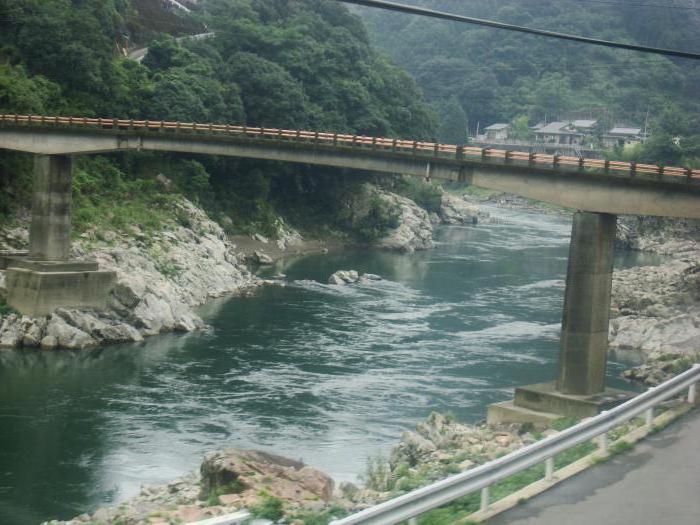 река кума впадает
