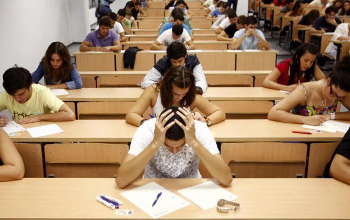 приметы на удачу на экзамене