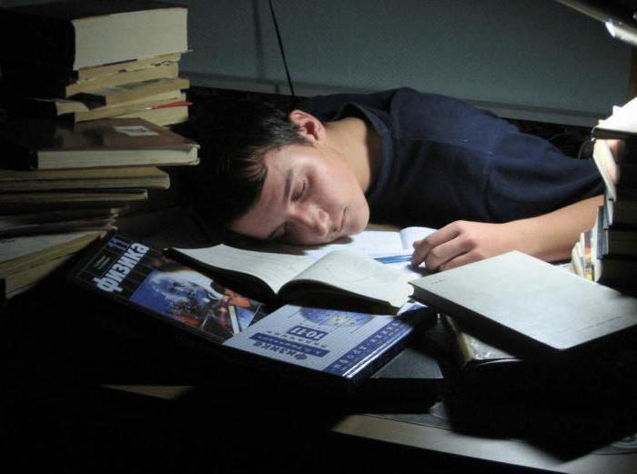 молитва чтобы хорошо сдать экзамен