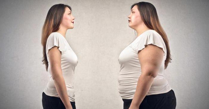 Диета Минус 10 кг за 10 дней: меню, отзывы