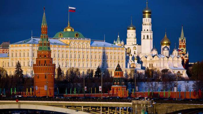 architectural ensemble of the Kremlin