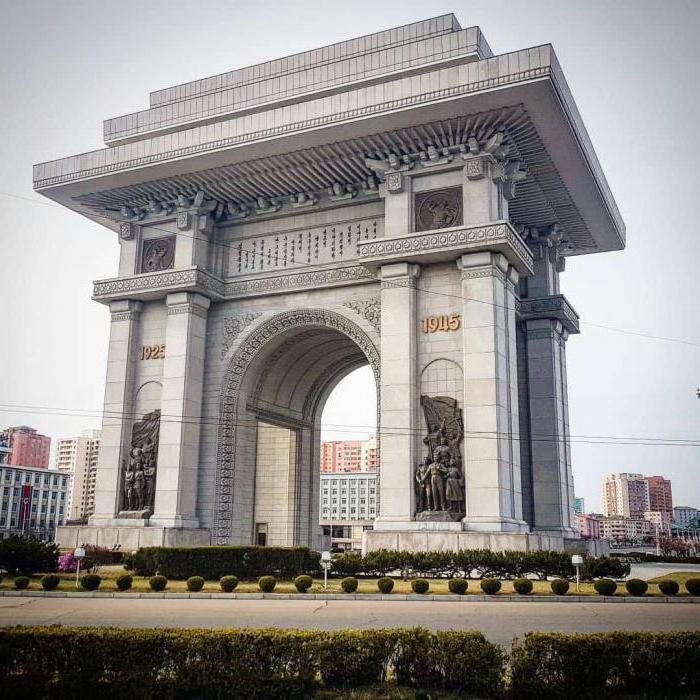 tours to north korea prices