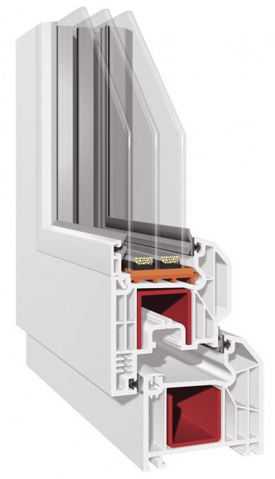 which profile is better for plastic windows