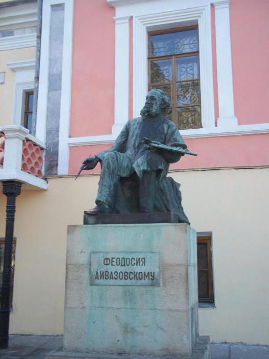 House Museum Aivazovsky