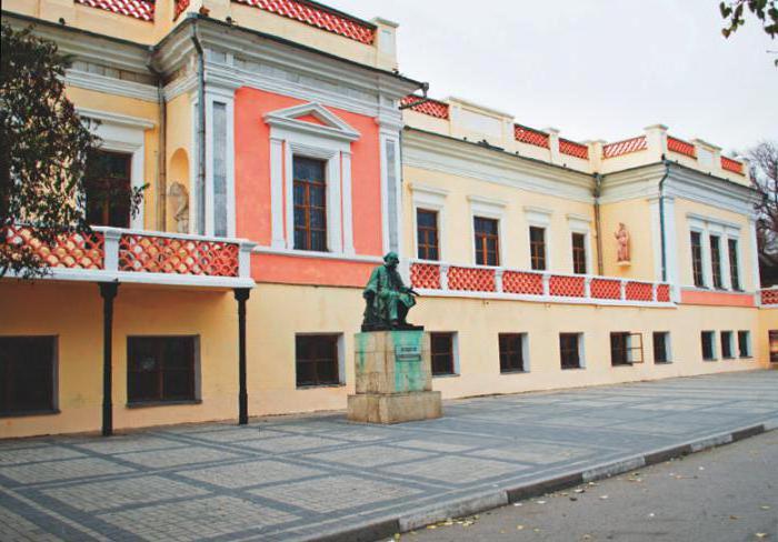 Aivazovsky Museum in Feodosia: time