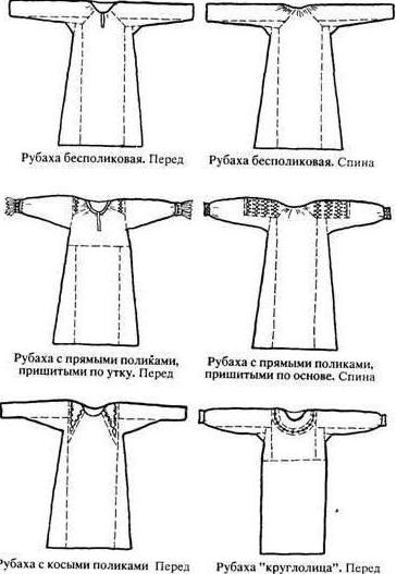 Staple Dresses Pattern Patterns
