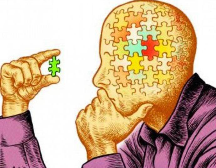 components of self-awareness in psychology