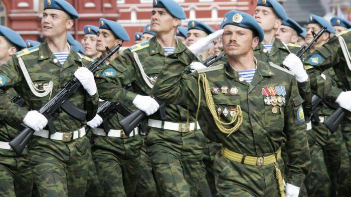 Взвод рота батальон полк по возрастанию