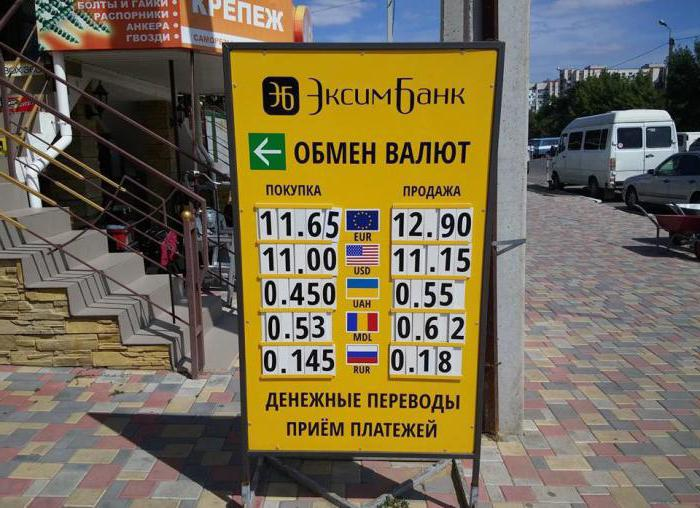 Transnistrian ruble
