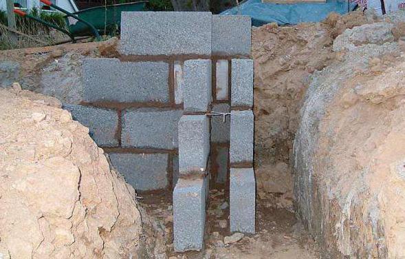 foundation on loam