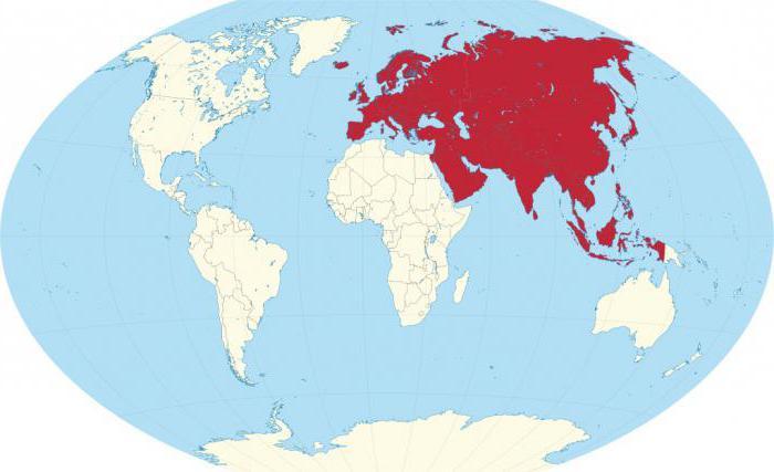 population of Eurasia