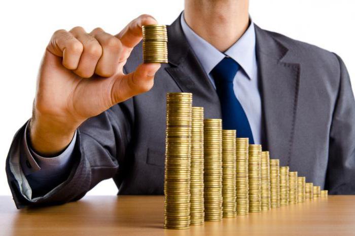 cash gap formula