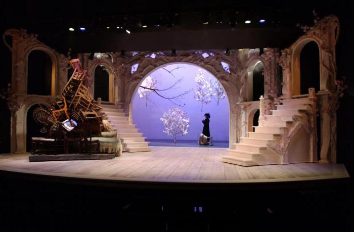 composition of the play cherry orchard