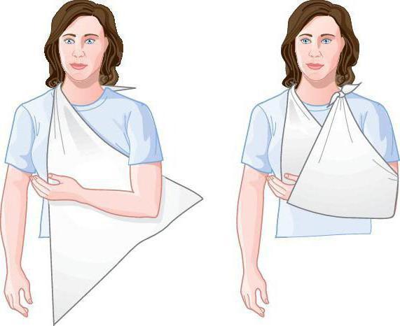 head bandage for upper limb