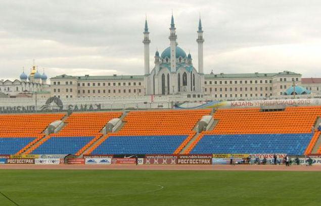 Kazan central stadium construction history