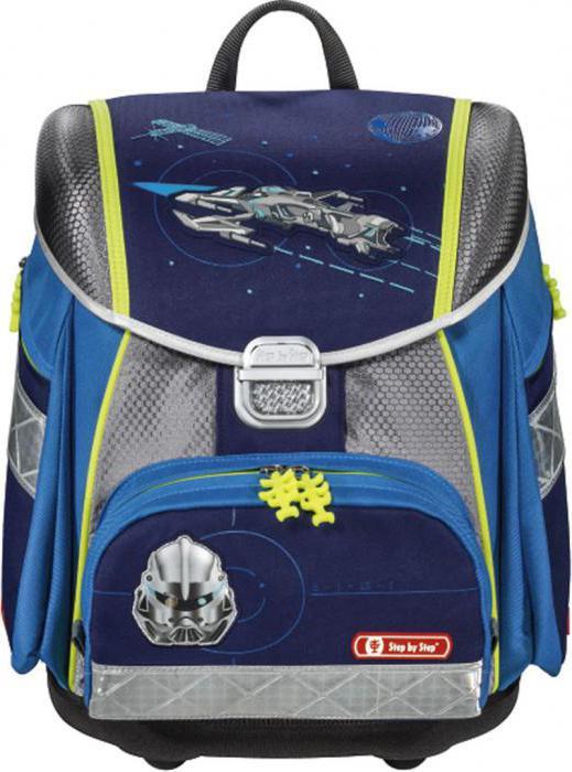Рюкзаки хама отзывы школьные рюкзаки для старших классов фото