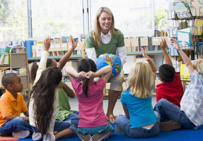 Изображение - Сколько в месяц зарабатывают учителя начальных классов 1960216