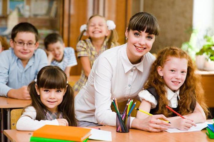 Изображение - Сколько в месяц зарабатывают учителя начальных классов 1960218