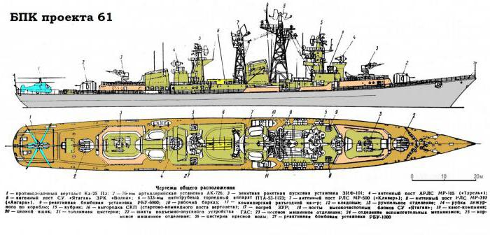 SKR Sharpy 870 g Sevastopol