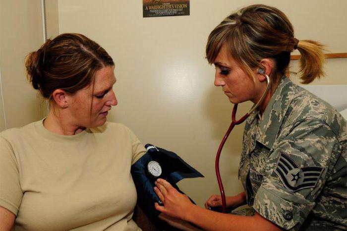 Гипертония и армия: при какой степени болезни берут служить