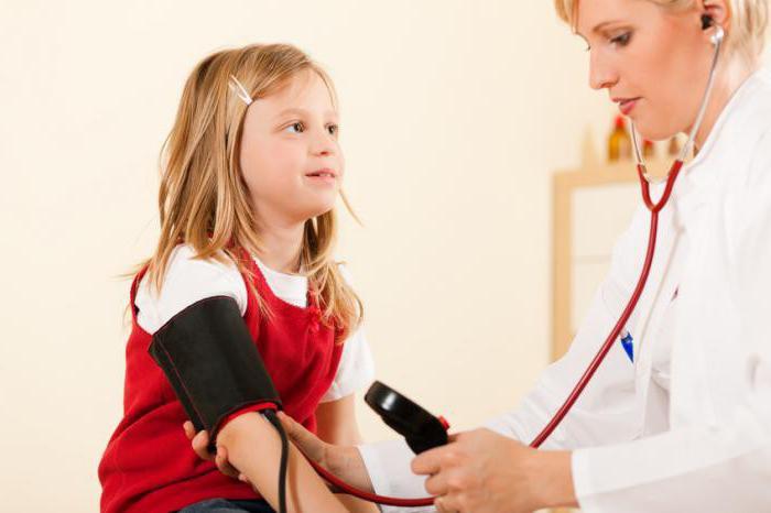 алгоритм измерения артериального давления у детей