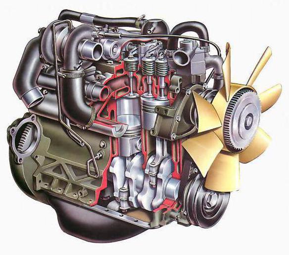 Принцип работы и устройство двигателя автомобиля. Техническое обслуживание двигателя автомобиля