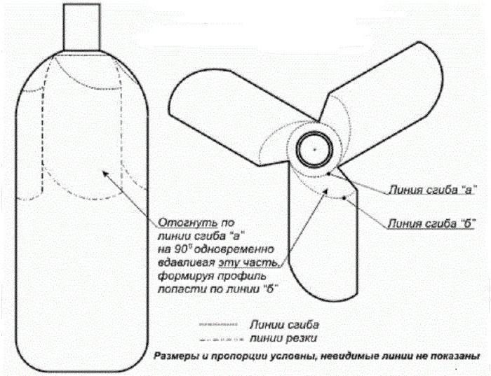 Как сделать пропеллер своими руками из бутылки