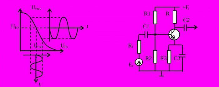 simple transistor amplifier