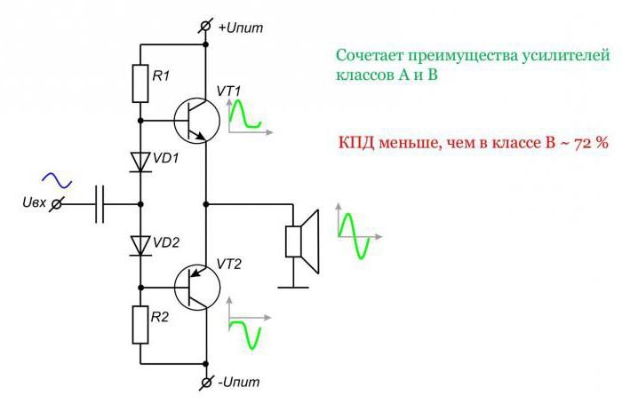 amplifier square transistors