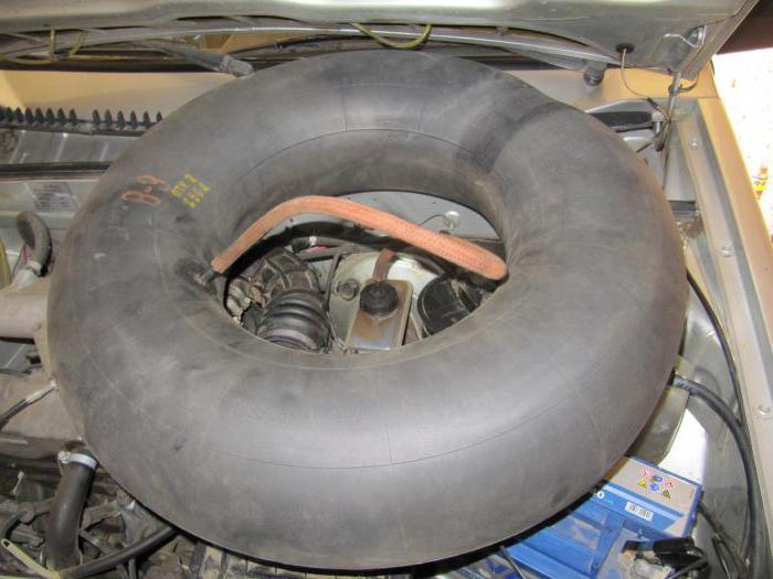 brake system VAZ-2106