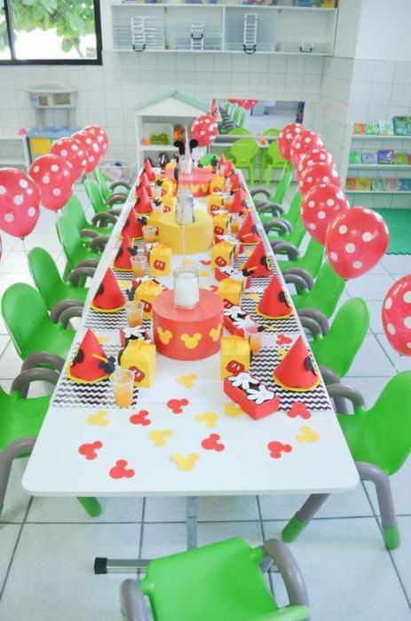 идеи оформления стола на детский день рождения