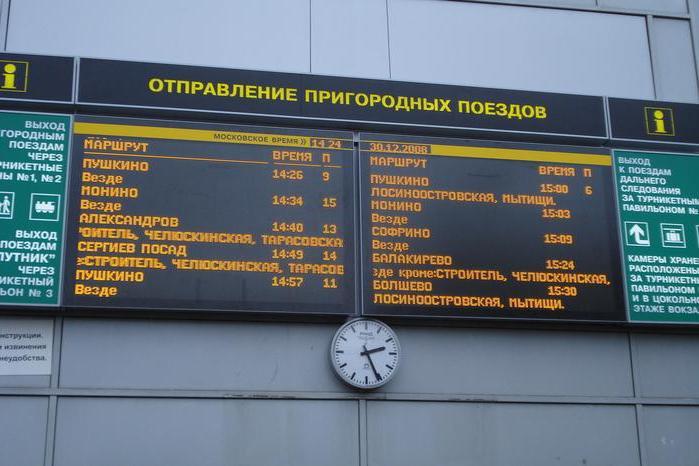 расписание электричек ростов ярославский для